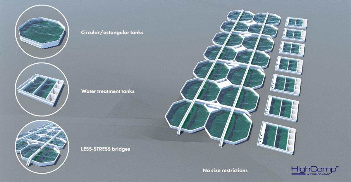 Water Treatment Tanks